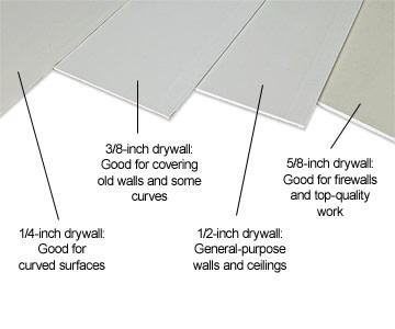 Drywall Chicago Handyman