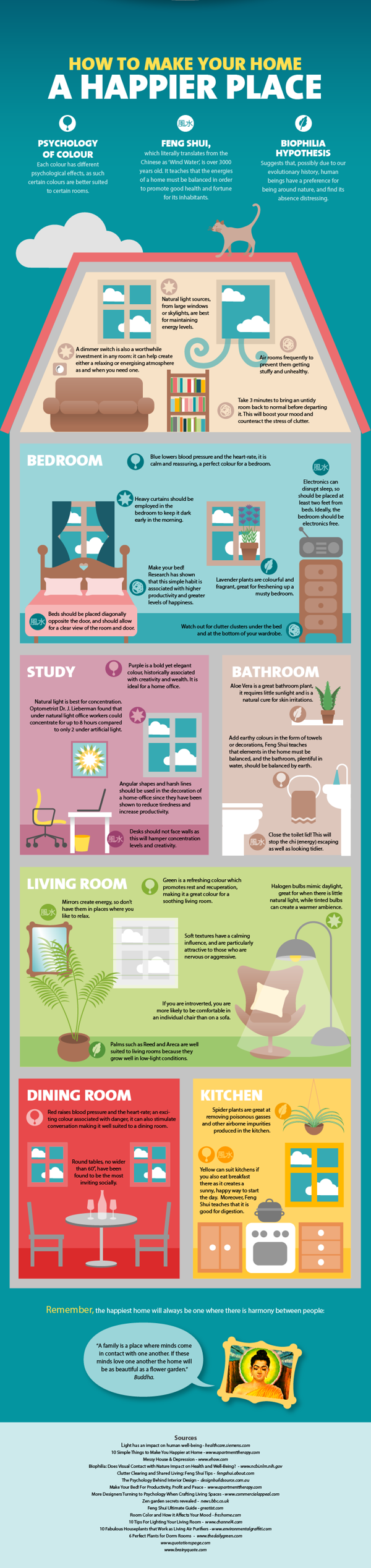 How-To-Make-Your-Home-A-Happier-Place